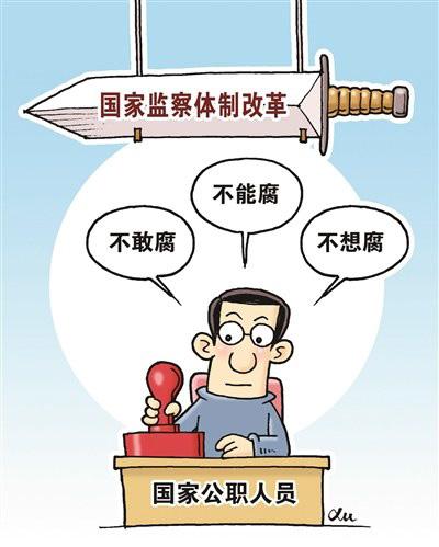 首页 平谷报       严格贯彻《中国共产党问责条例》,建立问责报告